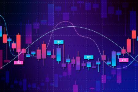 How to Use Ichimoku Kinko Hyo Indicator in Binomo Trading