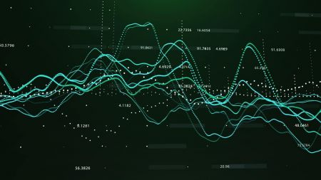 The Stochastic Oscillator Trading Strategy Guide in IQ Option