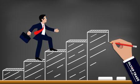 Cách tìm các mức hỗ trợ và kháng cự đáng tin cậy tại Pocket Option