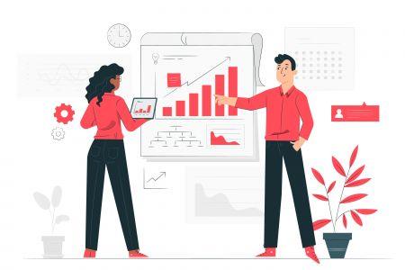 Chiến lược giao dịch của Larry Williams trong Pocket Option trong dài hạn và ngắn hạn