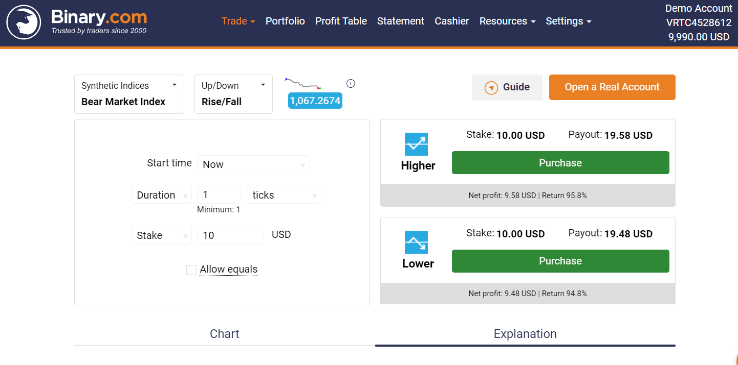 How to Trade at Binary.com for Beginners