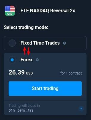 ETF trading at Binarycent explained
