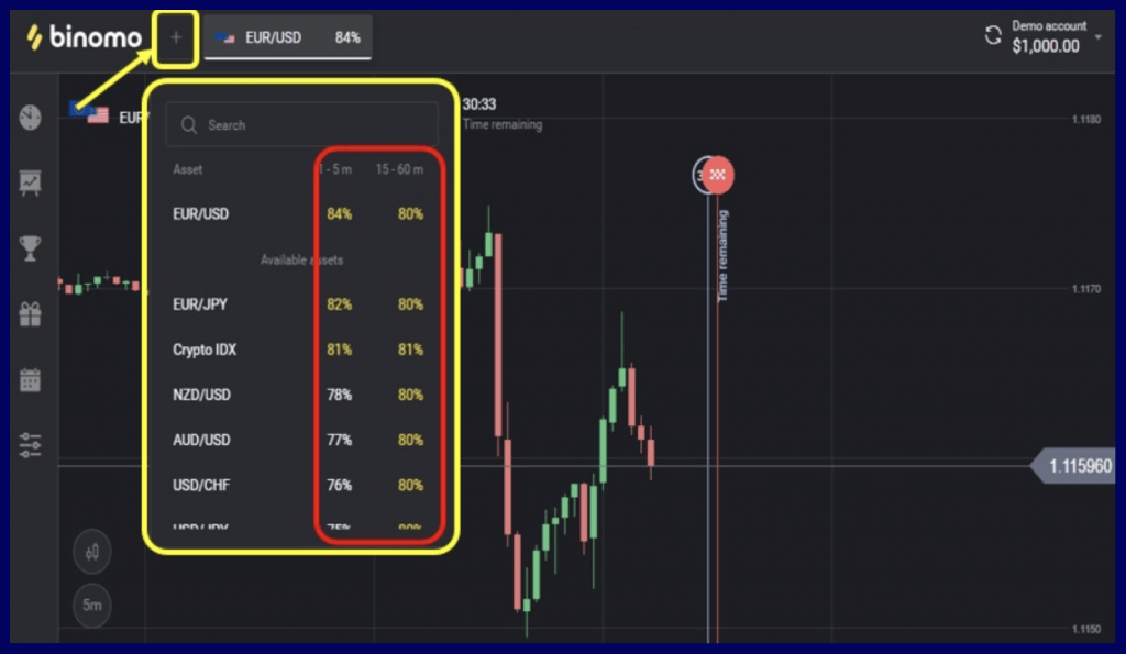 Complete Binomo Trading Guide for Beginners