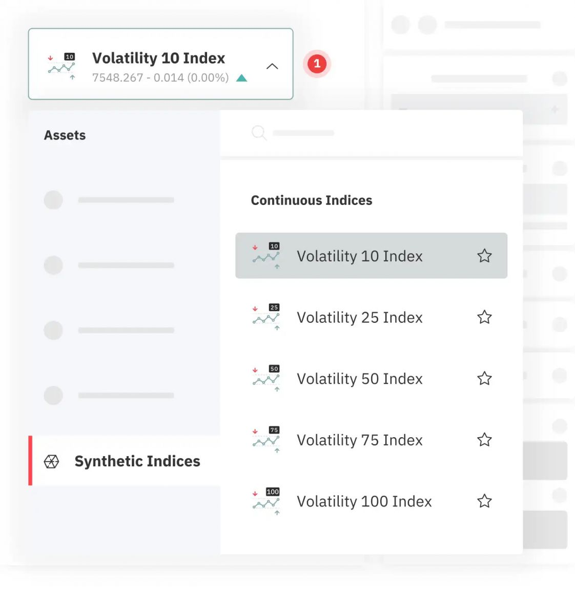 How to Register and Trade Multipliers at Deriv