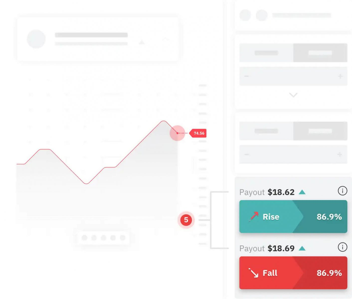 How to Trade Binary Options in Deriv