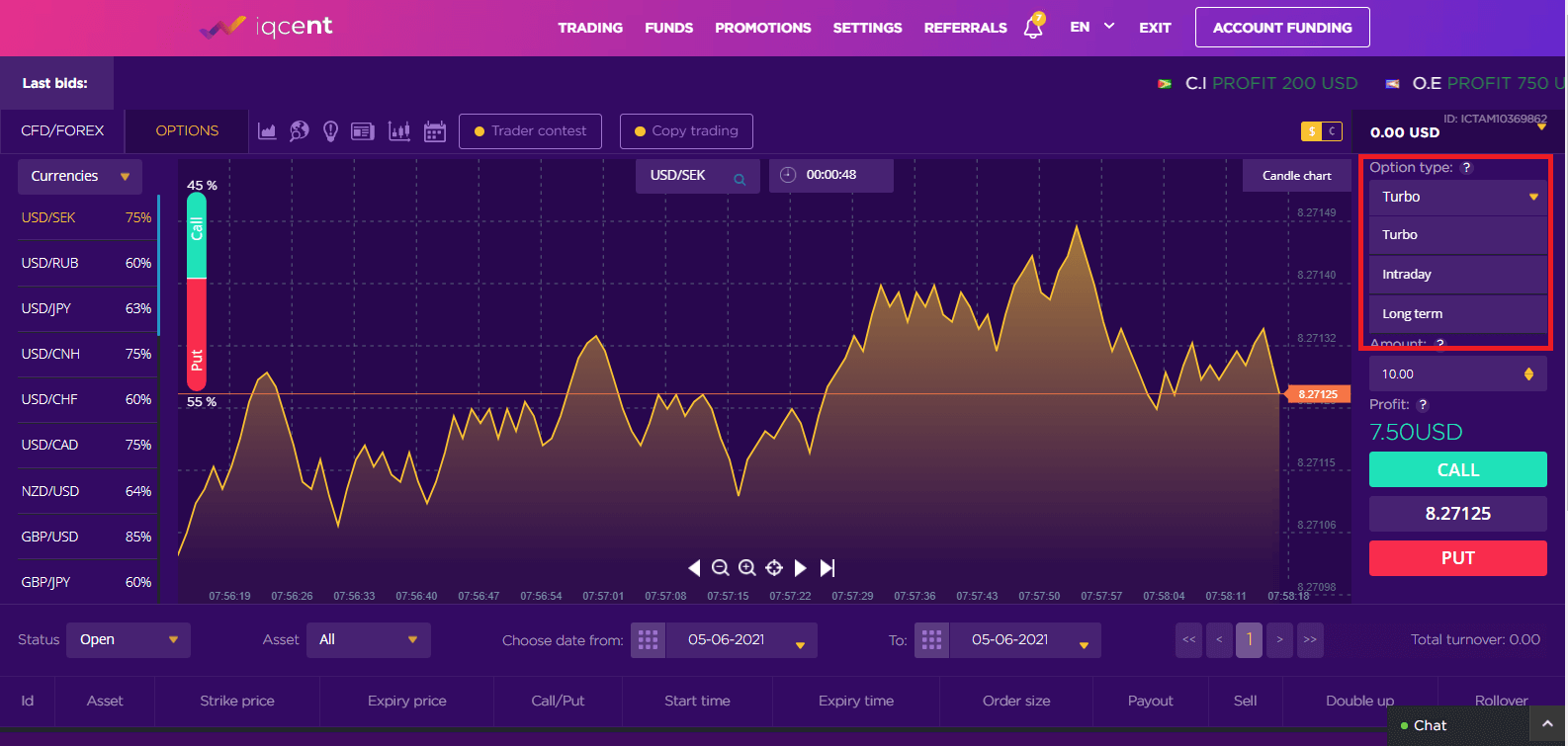 How to Trade at IQcent for Beginners