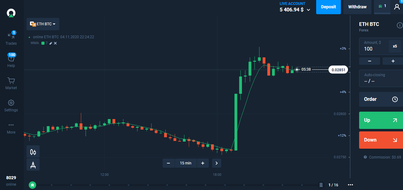 How to Trade Crypto on Olymp Trade? Buying and Storing your Cryptocurrency