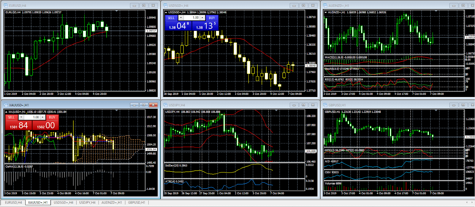 What is the Features of Olymp Trade MetaTrader 4 (MT4)