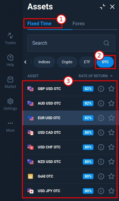 OTC trading at Raceoption. How to trade during the weekend?